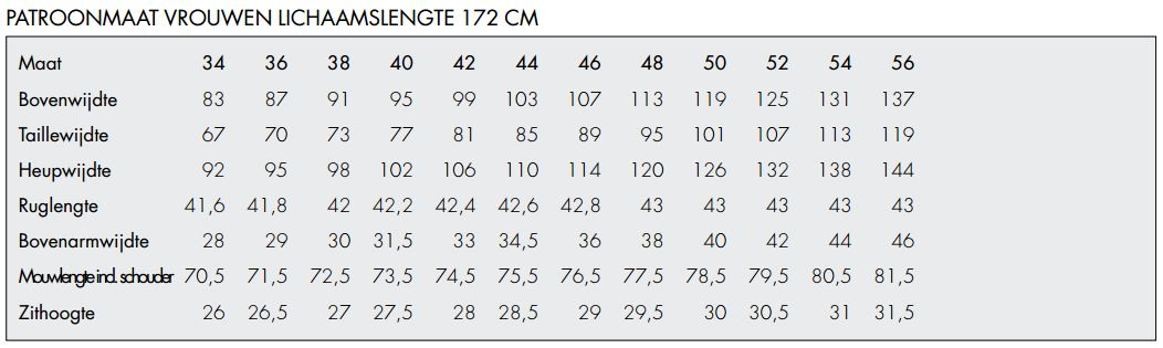 8ce32557307 Lichaamsmaten opmeten - Knipmode